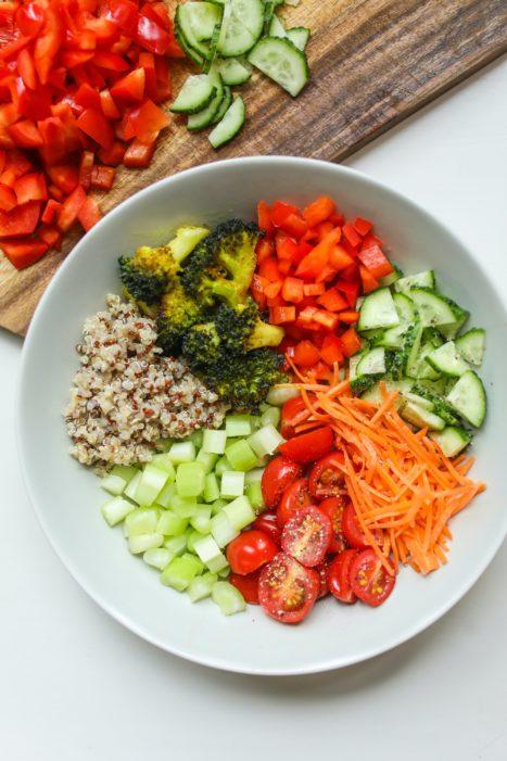 Ayurveda Nutrition Webinar – Eat According To Your Dosha
