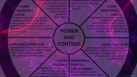 From The Power And Control Of The Karmic Relationship To The Equality Of The Twin Flame Connection